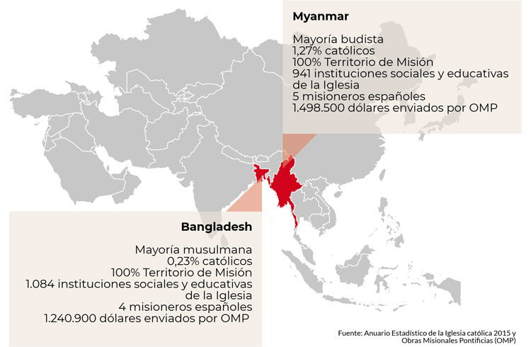 Viaje del Papa a Myanmar y Bangladesh